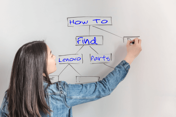 How To Find Lenovo Parts