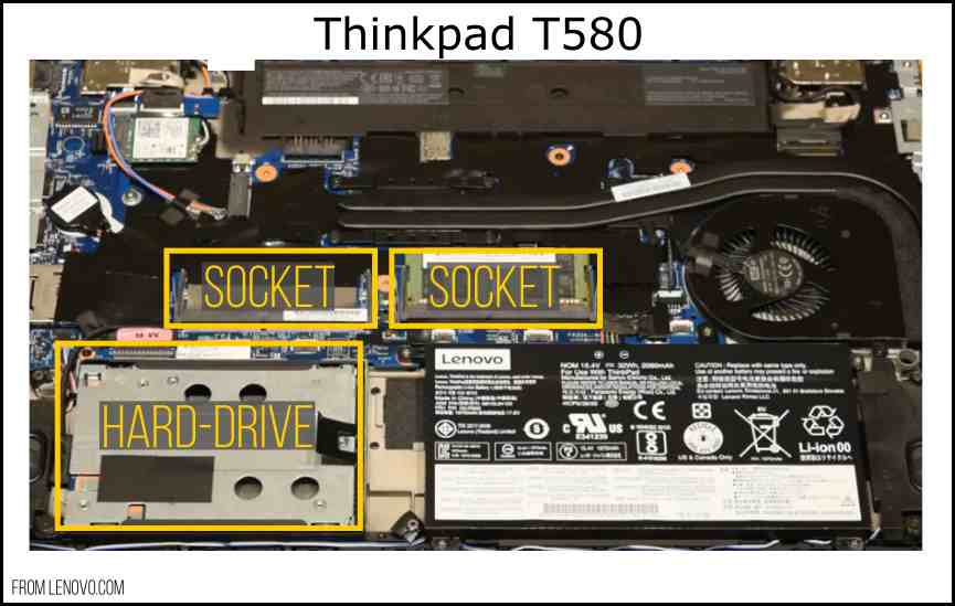 T580 RAM And SSD