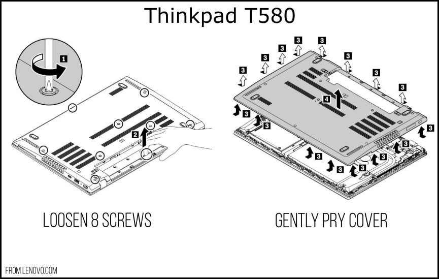 T580 Back Cover